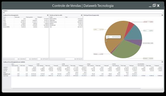 controle-de-vendas-dataweb