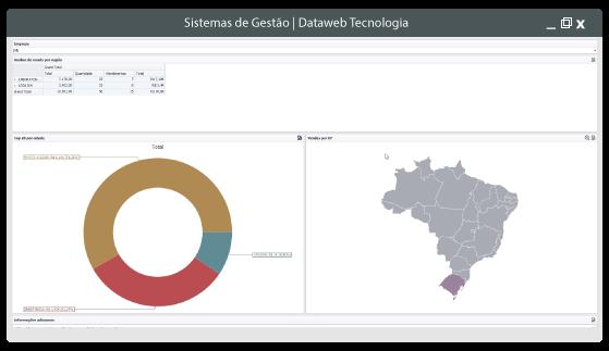 sistema-de-gestao-dataweb