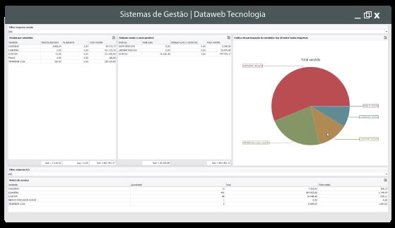 sistema-de-gestao-erp-dataweb